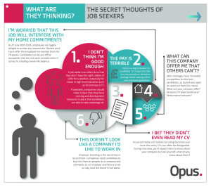 The Secret Thoughts Of JobSeekers & Employers